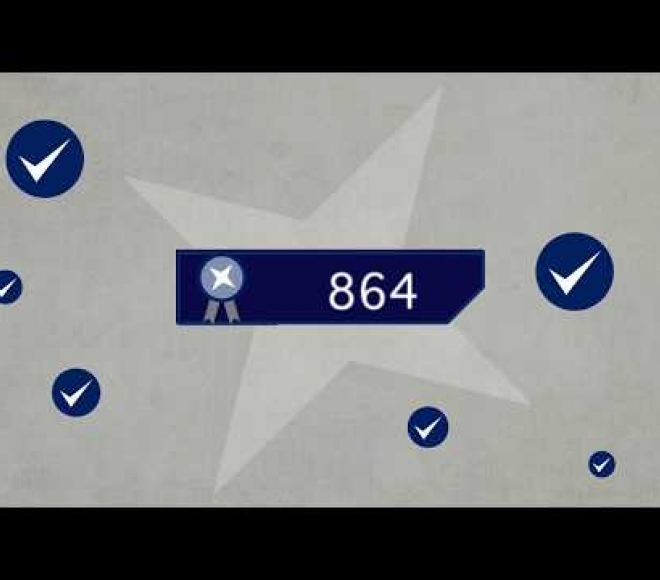 Embedded thumbnail for Capital Rewards Program